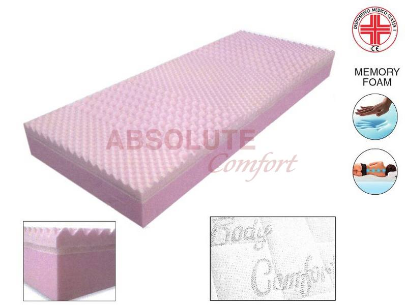 Absolute Comfort - Body Comfort